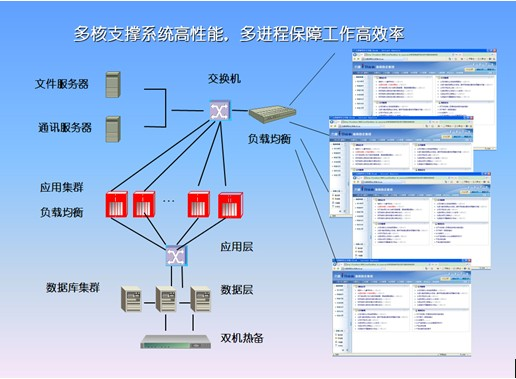 imgs/rzhd/ueditor/jpg159099800604418.jpg